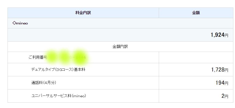 毎月のお支払いは1924円。3GBが使えます。