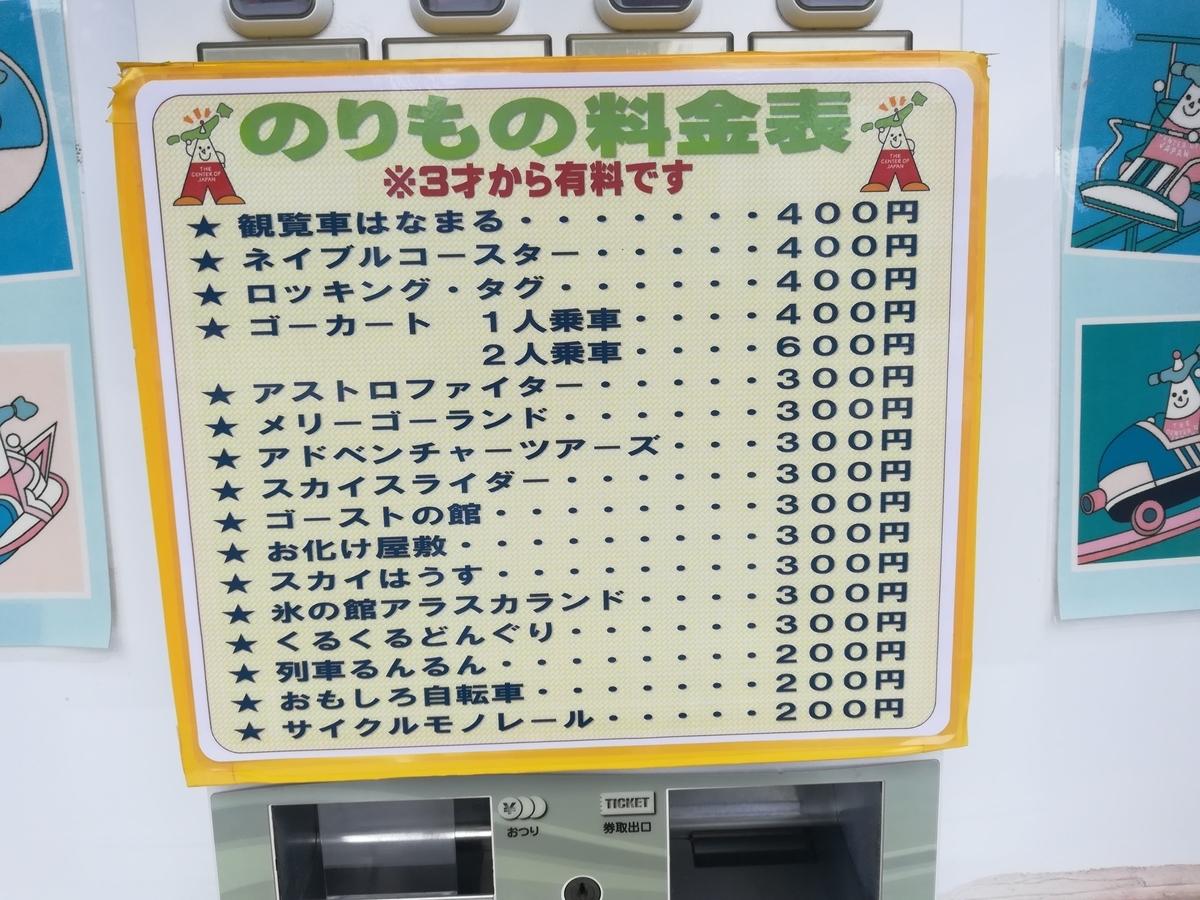 渋川スカイランドパークの乗り物料金