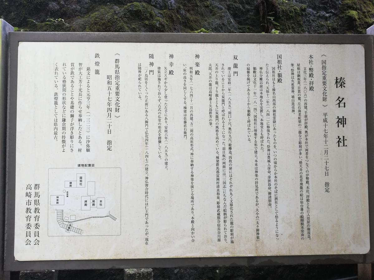 榛名神社の説明をよく読んでおきましょう