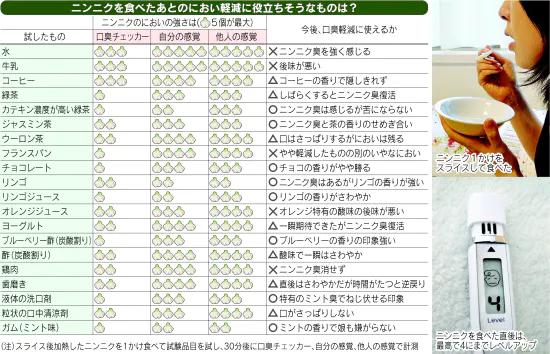 引用:https://style.nikkei.com/article/DGXDZO10742870Z00C10A7W08100?channel=DF130120166128&style=1