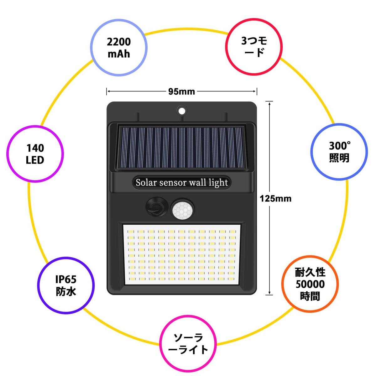 夜の防犯や安全確保にソーラー式のLEDライトはいかが?
