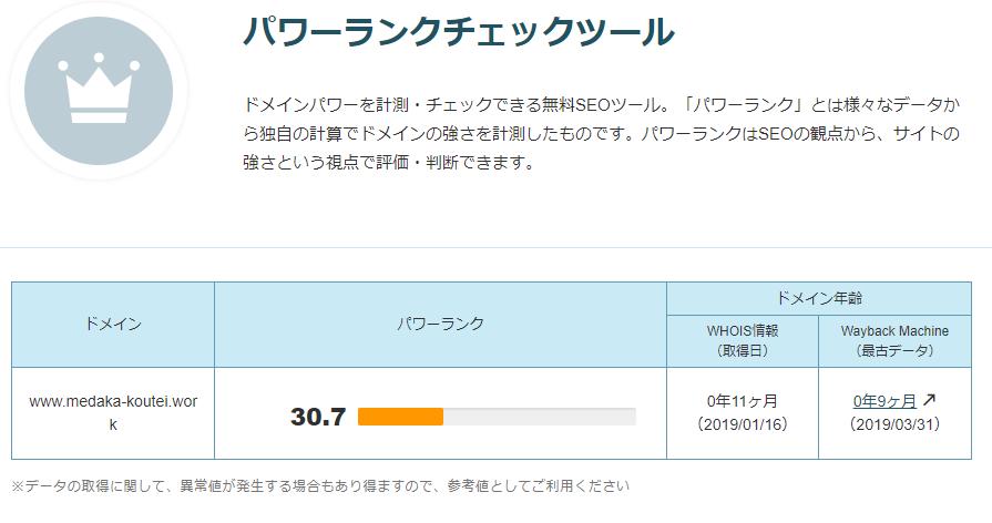 当ブログのドメインパワーは30.7でした
