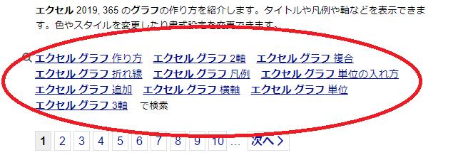【エクセル グラフ】のキーワード傾向