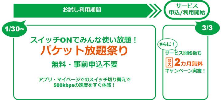 3月2日まではマイネオユーザーがみんなパケット放題だ!