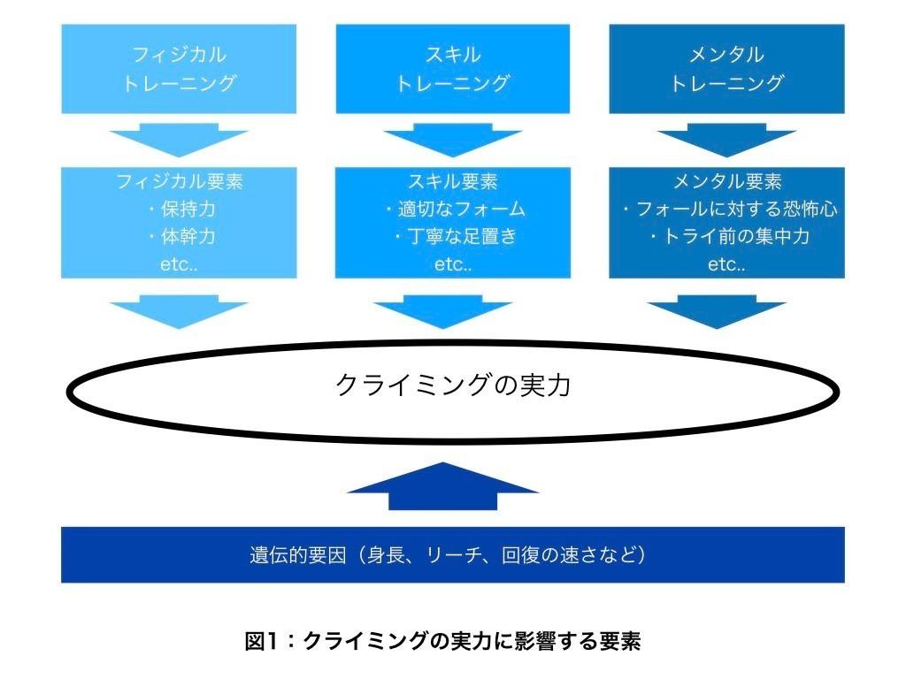 f:id:takato77:20200228105432j:image