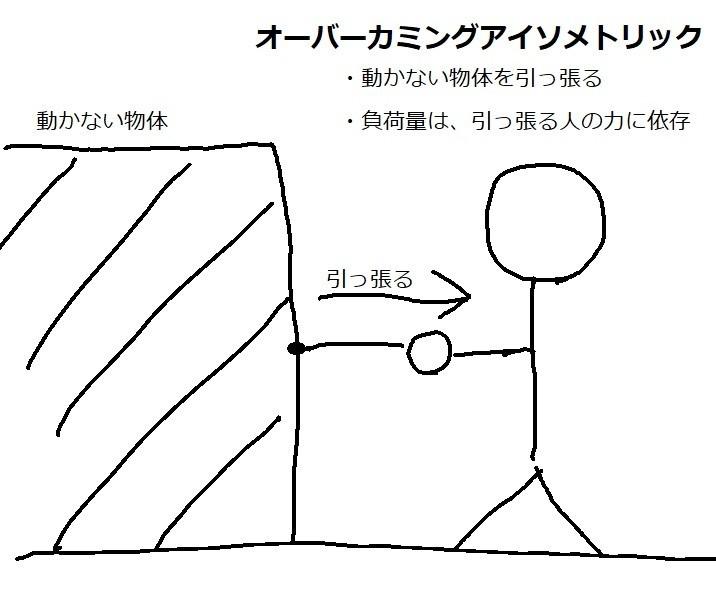 f:id:takato77:20200516200906j:plain