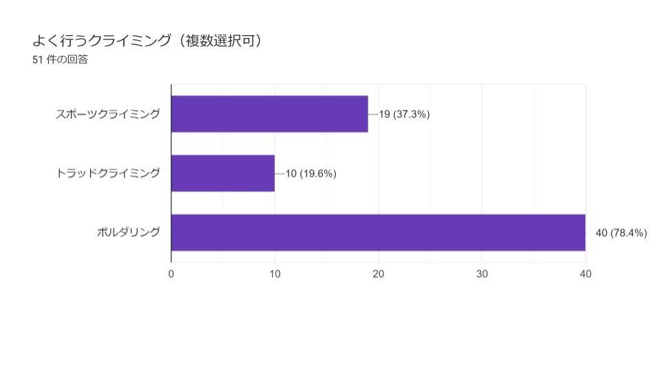 f:id:takato77:20200518200742j:plain