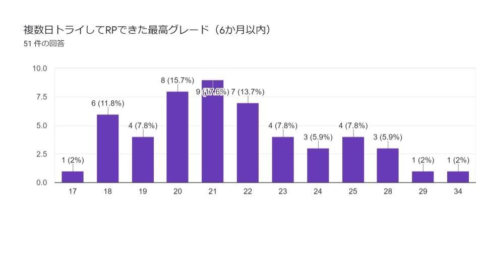f:id:takato77:20200518200937j:plain
