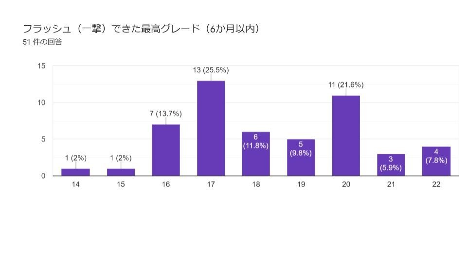 f:id:takato77:20200518201505j:plain