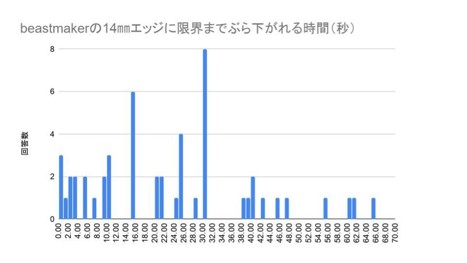 f:id:takato77:20200518201647j:plain