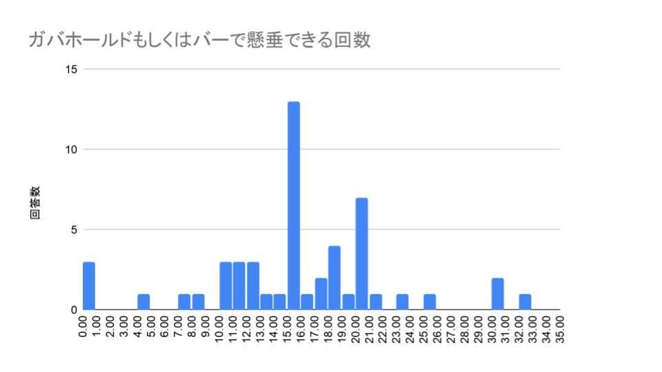 f:id:takato77:20200518201707j:plain
