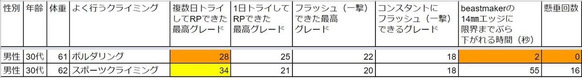 f:id:takato77:20200521003546j:plain