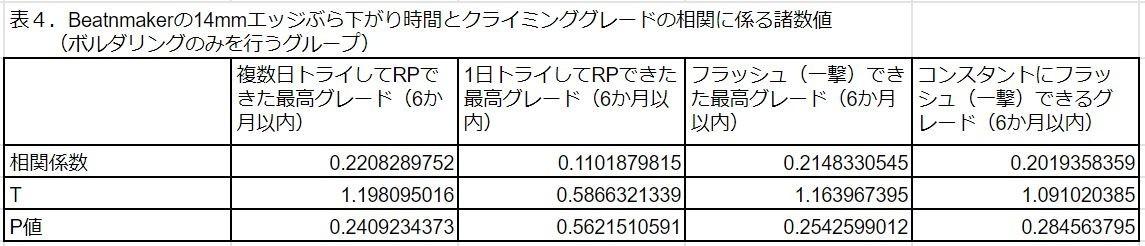 f:id:takato77:20200521015459j:plain