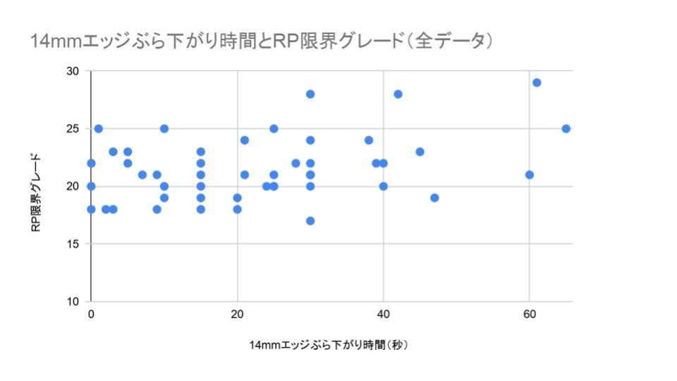 f:id:takato77:20200521160648j:plain