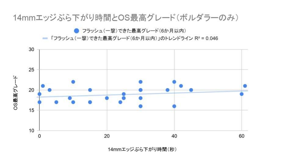 f:id:takato77:20200521202115j:plain