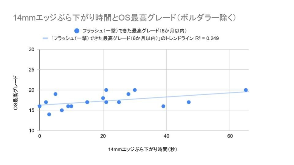 f:id:takato77:20200521202140j:plain