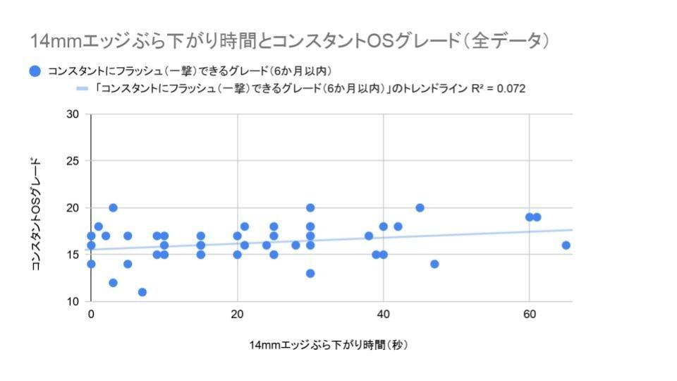 f:id:takato77:20200521202227j:plain