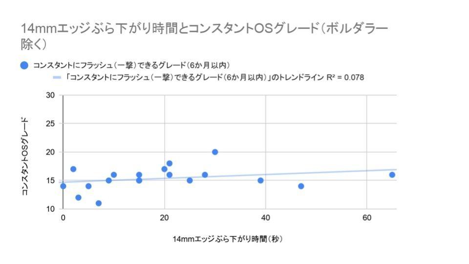 f:id:takato77:20200521202259j:plain