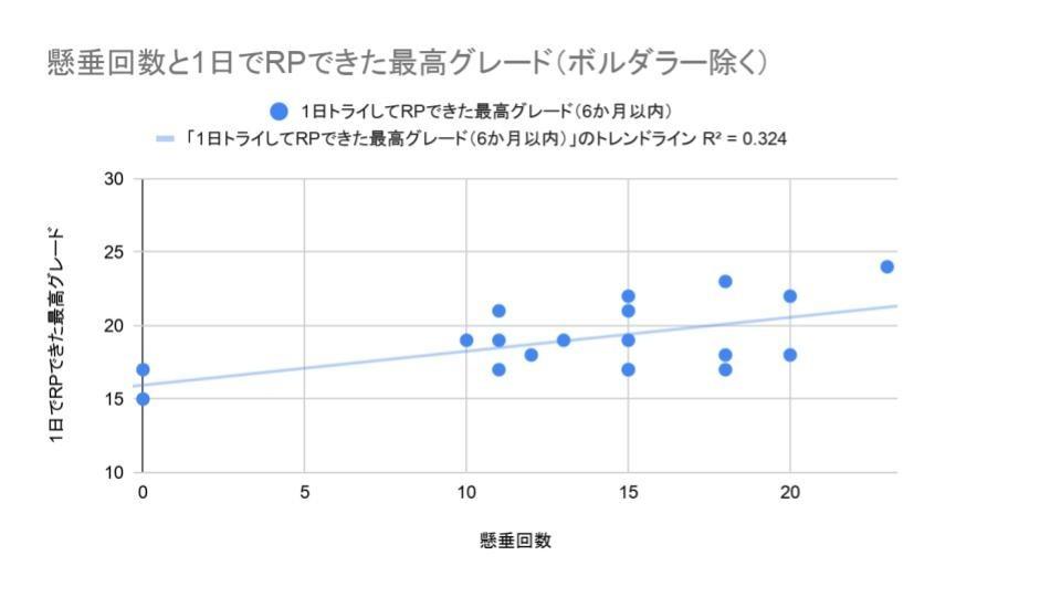 f:id:takato77:20200524130916j:plain
