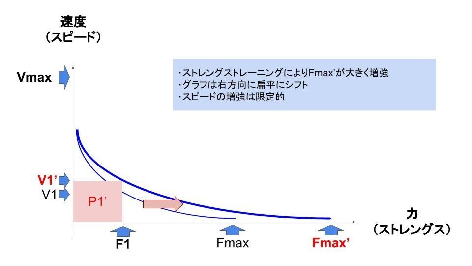 f:id:takato77:20200607100502j:plain