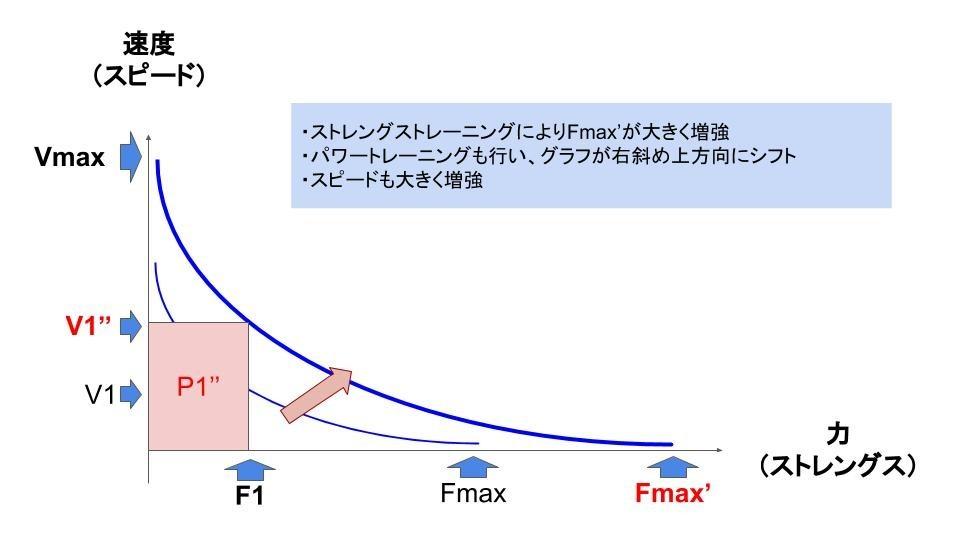 f:id:takato77:20200607100556j:plain