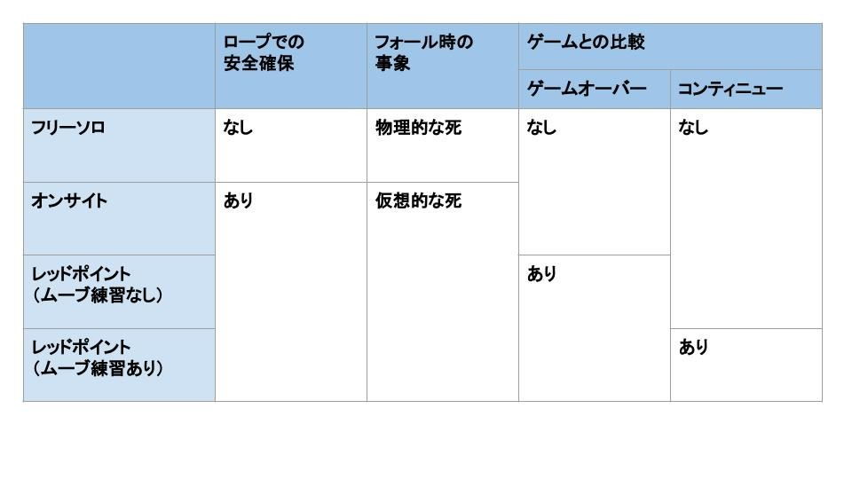 f:id:takato77:20200616082842j:plain