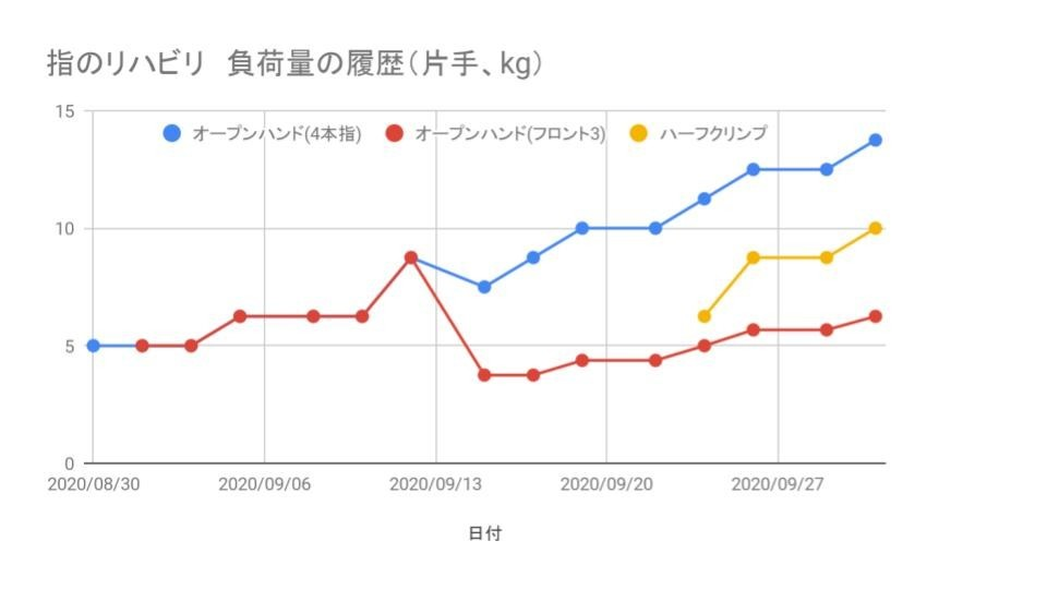 f:id:takato77:20201001153958j:plain
