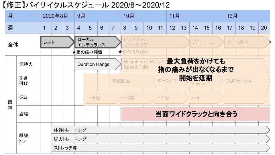 f:id:takato77:20201001165236j:plain