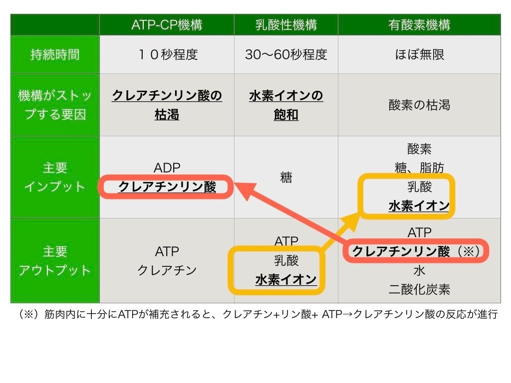 f:id:takato77:20201007210654j:plain