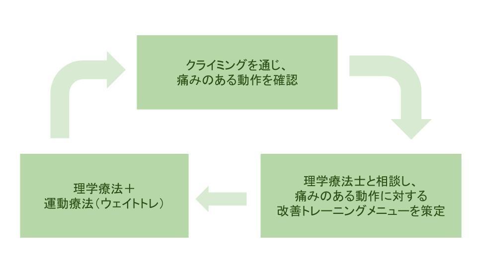 f:id:takato77:20201124151143j:plain