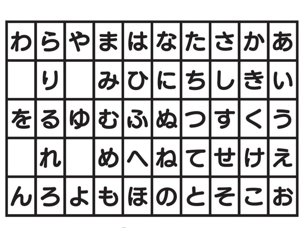 f:id:takatobi002:20180522195558j:plain