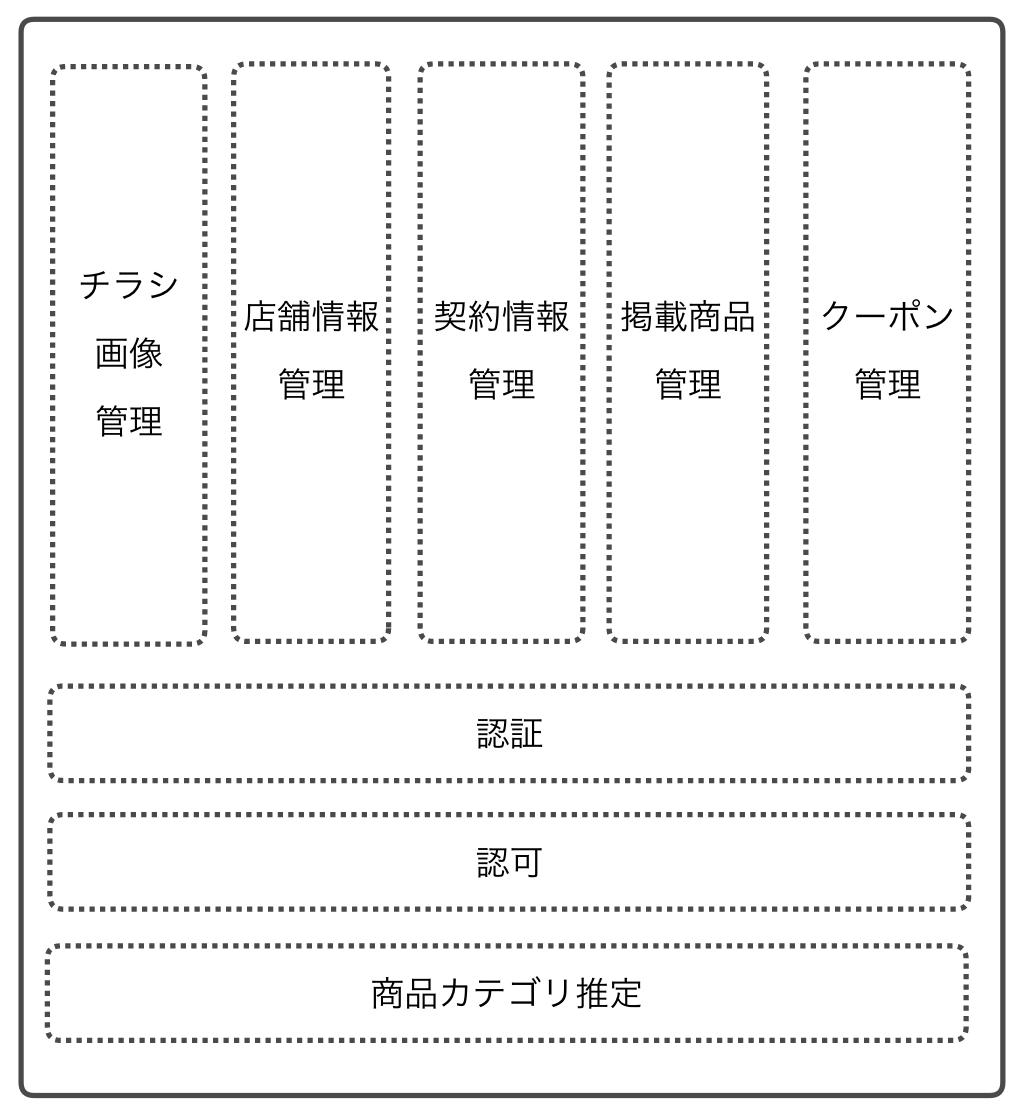 f:id:takatoshi-maeda:20201217094306p:plain