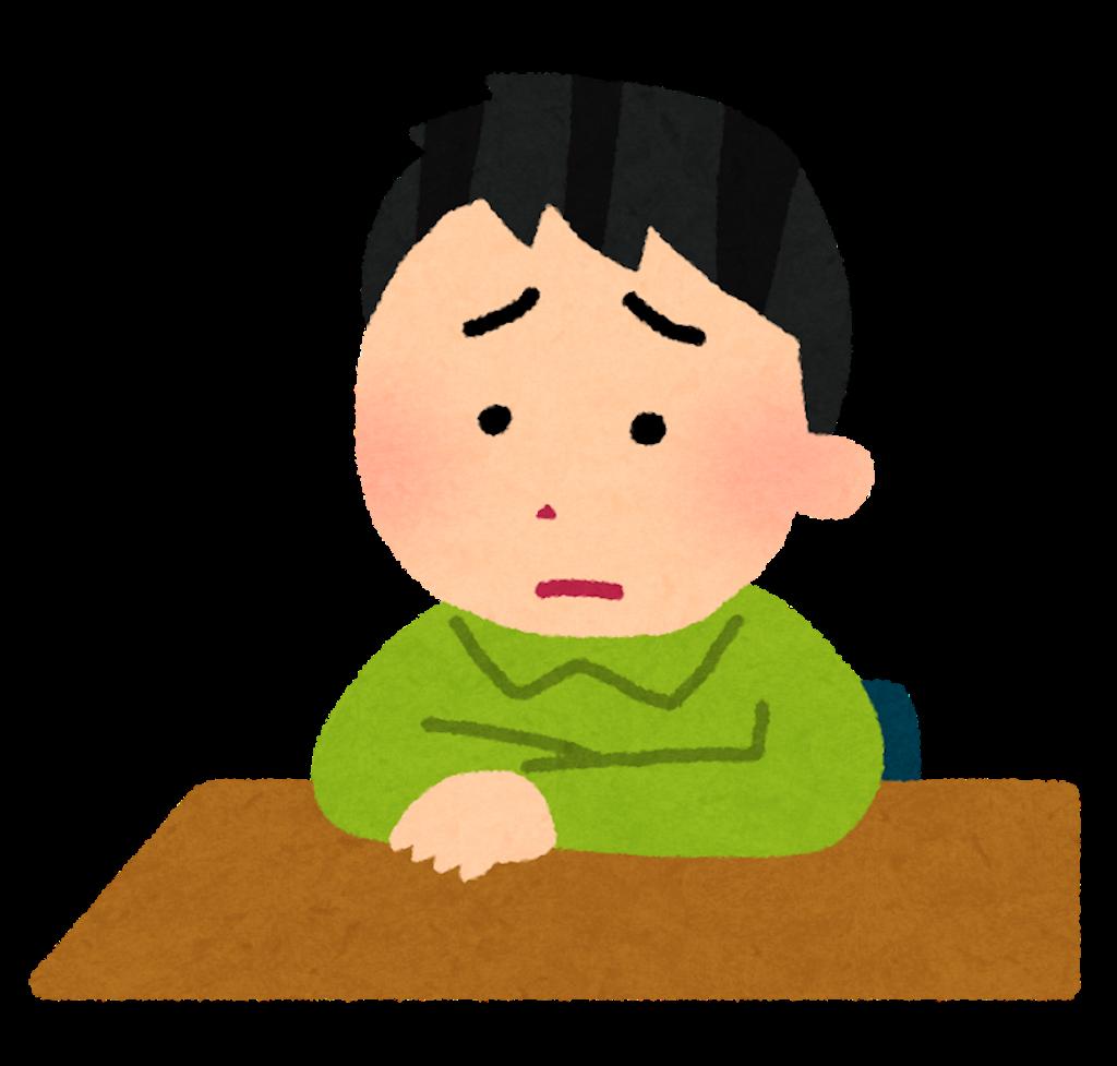 f:id:takatoshi0905:20190127232735p:image