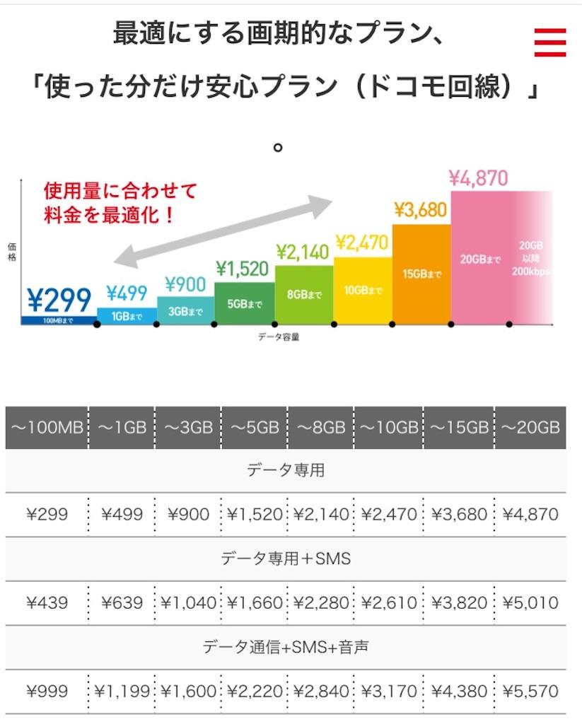 f:id:takatoton:20180624215518j:image