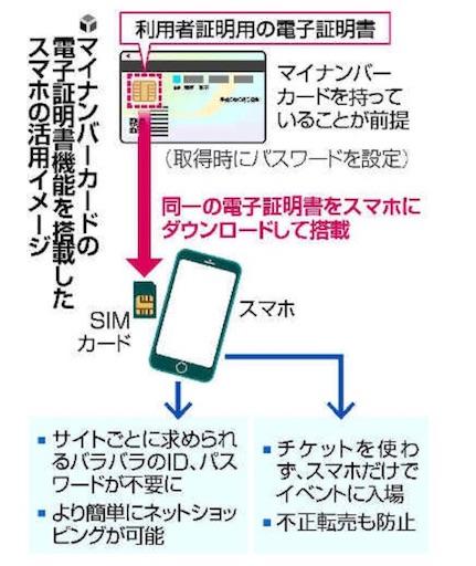 f:id:takatoton:20180730233322j:plain