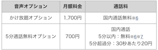 f:id:takatoton:20190521001210j:plain