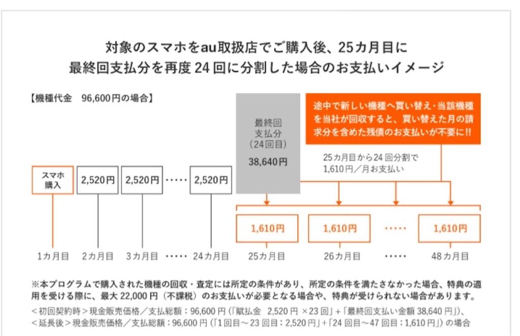f:id:takatoton:20200223195523j:plain