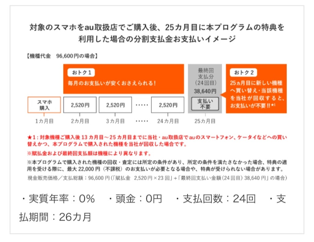 f:id:takatoton:20200223195527j:plain