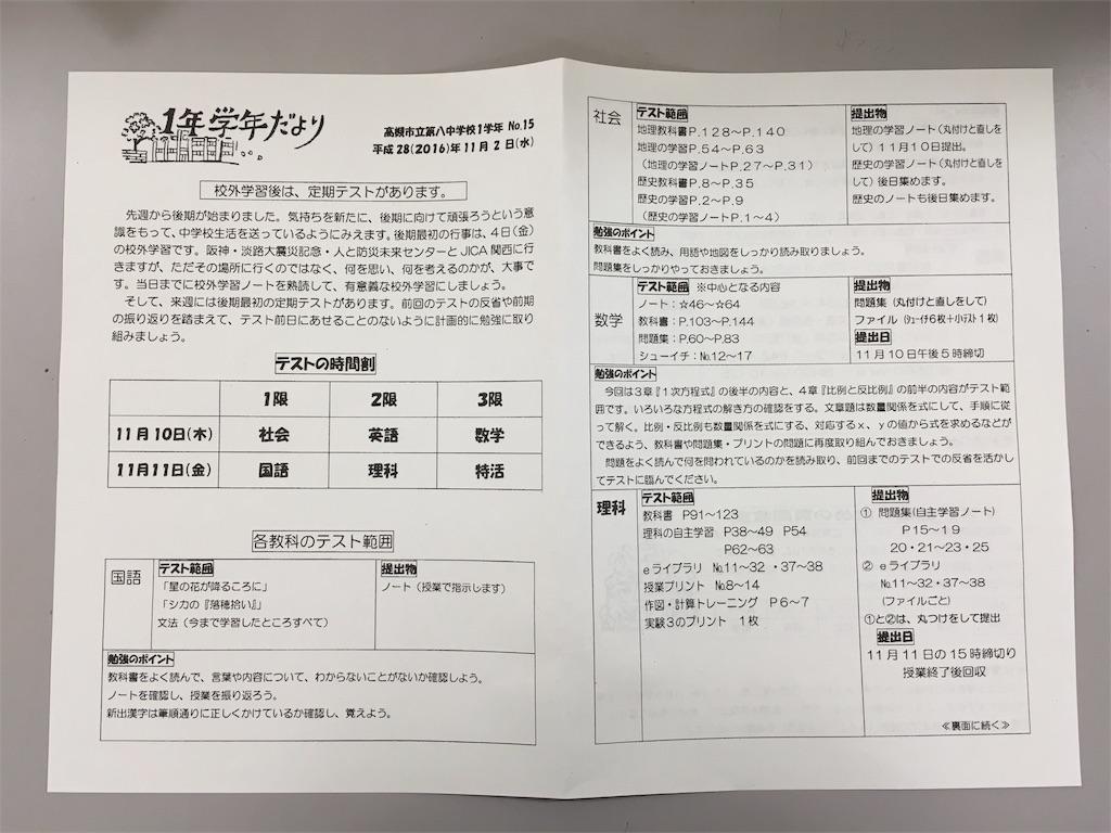f:id:takatsuki8:20161102090726j:image