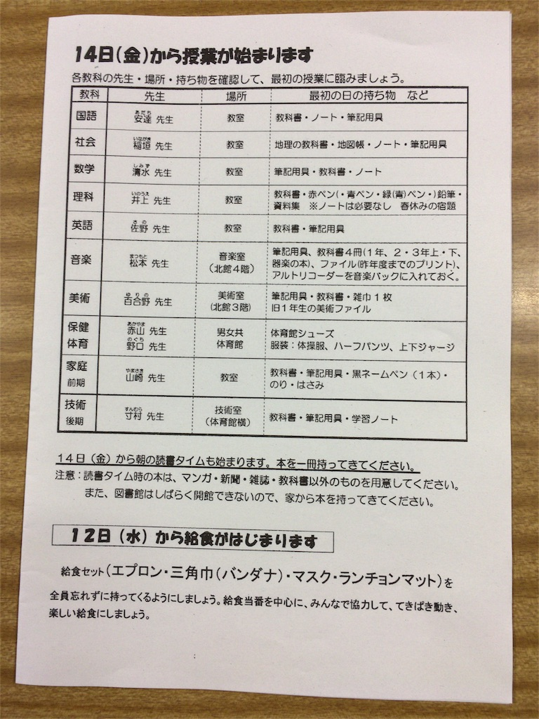 f:id:takatsuki8:20170411180129j:image