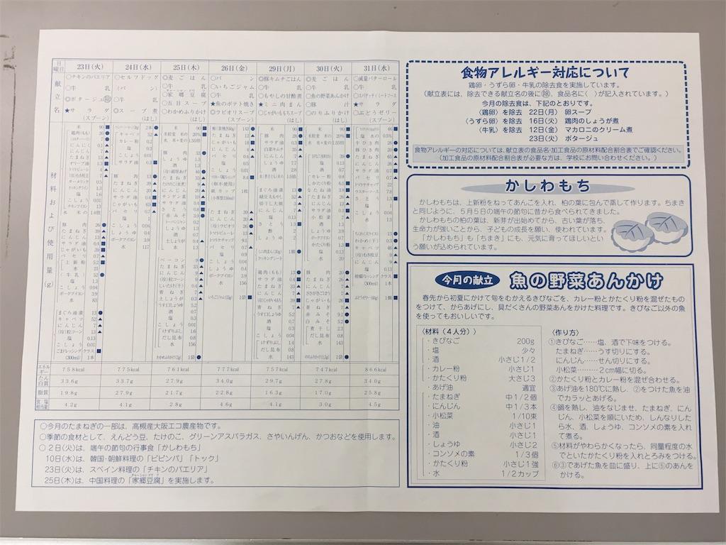 f:id:takatsuki8:20170424212152j:image