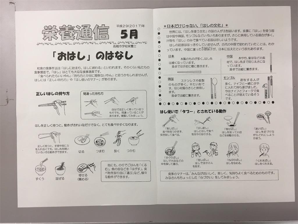 f:id:takatsuki8:20170428185026j:image