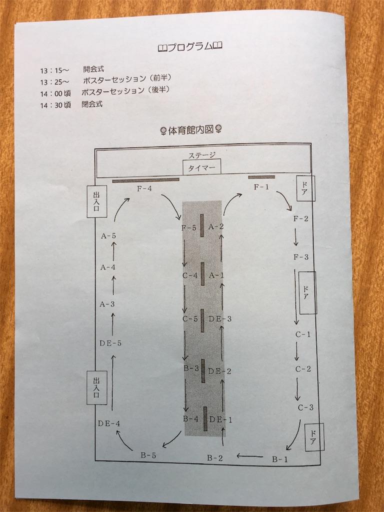 f:id:takatsuki8:20170710172129j:image