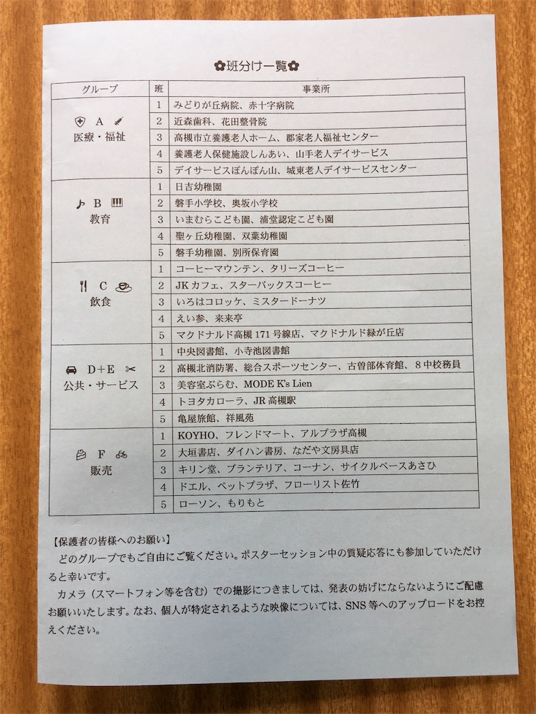 f:id:takatsuki8:20170710172134j:image