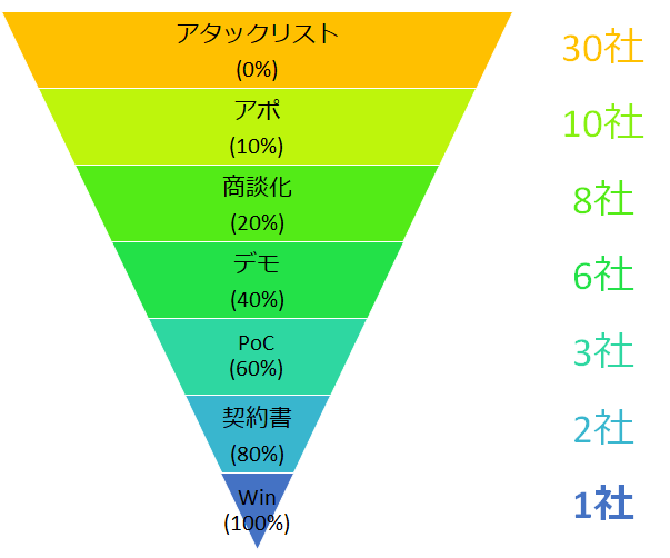 f:id:takaumada:20200709115038p:plain
