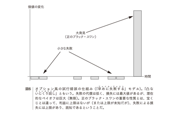 f:id:takaumada:20210927161858p:plain