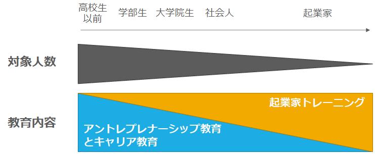 f:id:takaumada:20211008091842p:plain