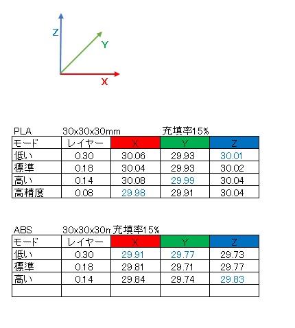 f:id:takauvi:20170126132703j:plain