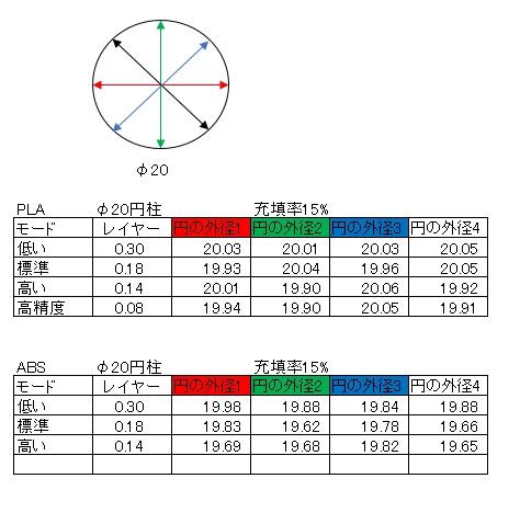 f:id:takauvi:20170126132715j:plain