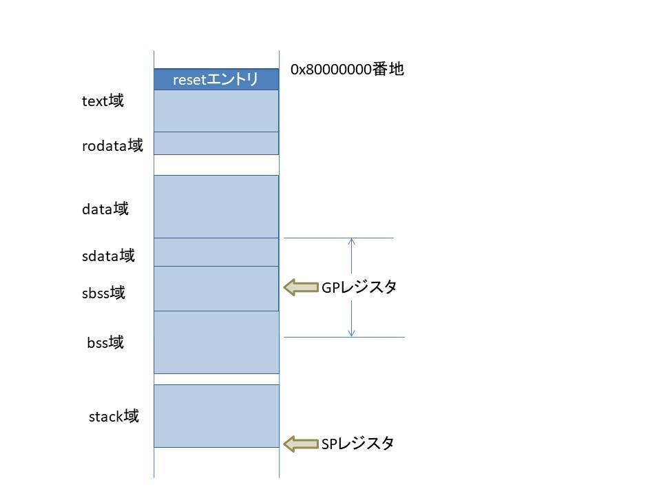 f:id:takava:20210521081950j:plain
